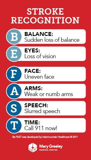 Stroke Recognition BE FAST Graphic